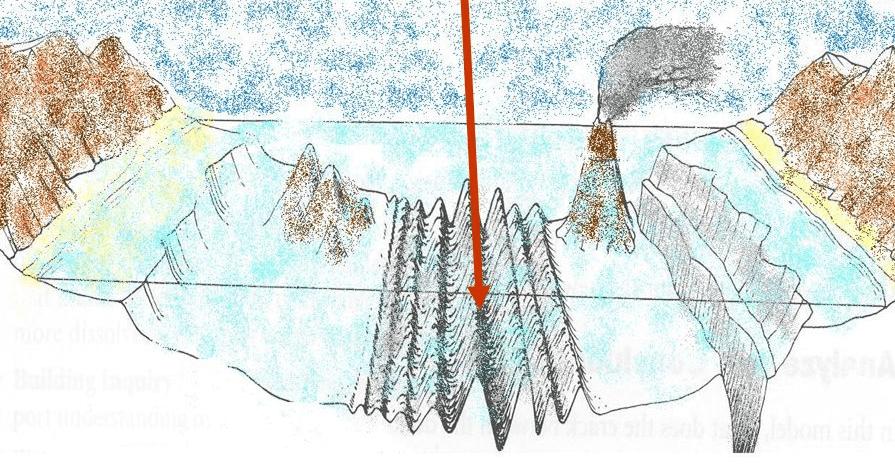 Otherworldly Incantations Deep Sea Worldbuilding Gap