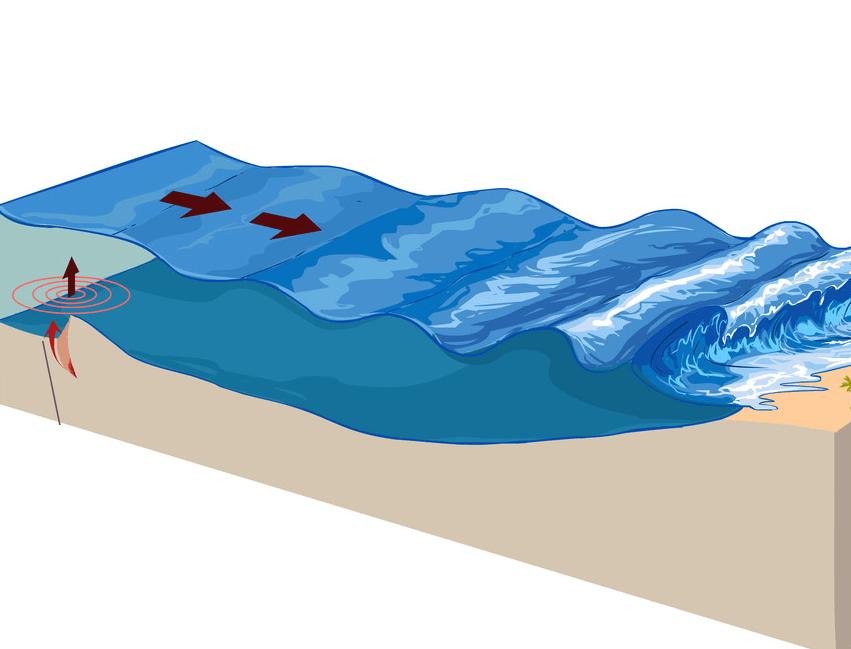 Otherworldly Incantations Deep Sea Worldbuilding Tsunami