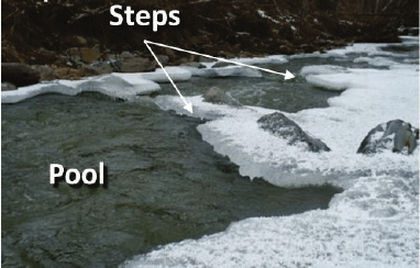 Otherworldly Incantations River Worldbuilding Step Pool