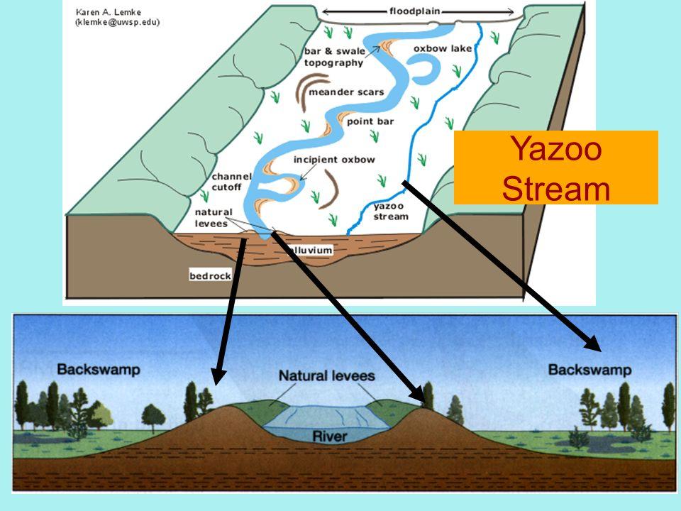 Otherworldly Incantations River Worldbuilding Yazoo Stream